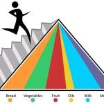 Food Pyramid Chart — Stock Vector #3984886