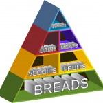 Food Pyramid Shelves — Stock Vector