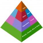 3D Food Pyramid — Stock Vector