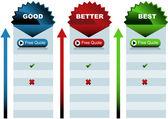 Starburst Good Better Best Chart — Stock Vector