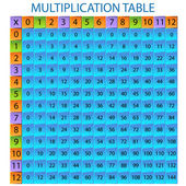 Multiplication Table — Stock Vector