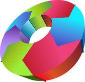 サイクル プロセス - 時計回りに — ストックベクタ