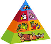 3D Food Pyramid — Stock Vector