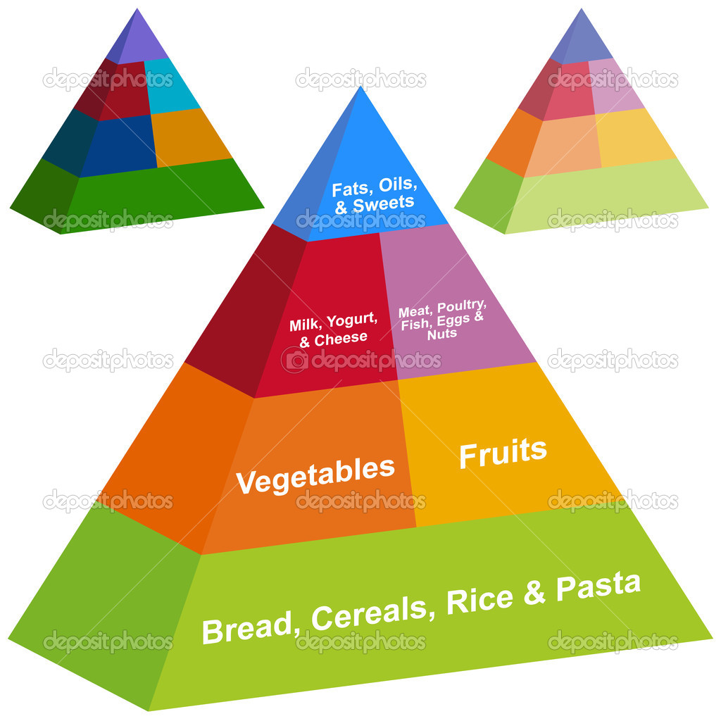 Image of a 3D food pyramid. — Stock Vector #3987911