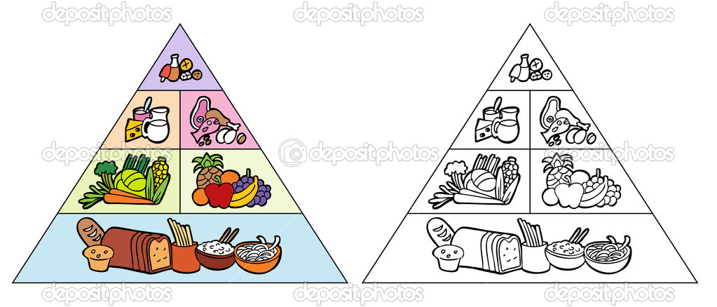 Holiday Coloring Pages Food Pyramid Coloring Pages Free