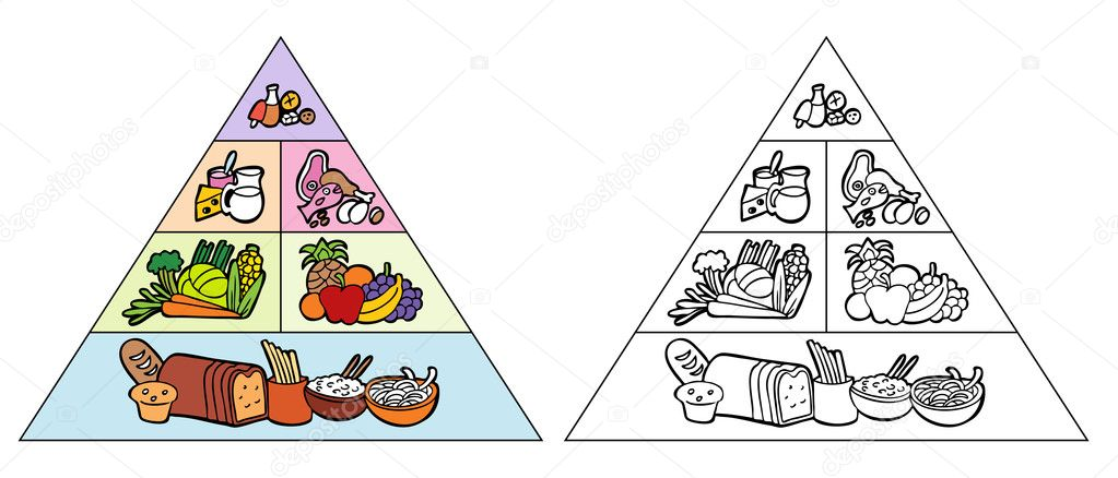 Holiday Coloring Pages » Food Pyramid Coloring Pages - Free ...