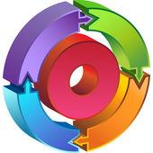 Process Circle Diagram - 3D Arrows — Stock Vector
