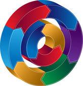 διαδικασία του κύκλου - δεξιόστροφα — Διανυσματικό Αρχείο