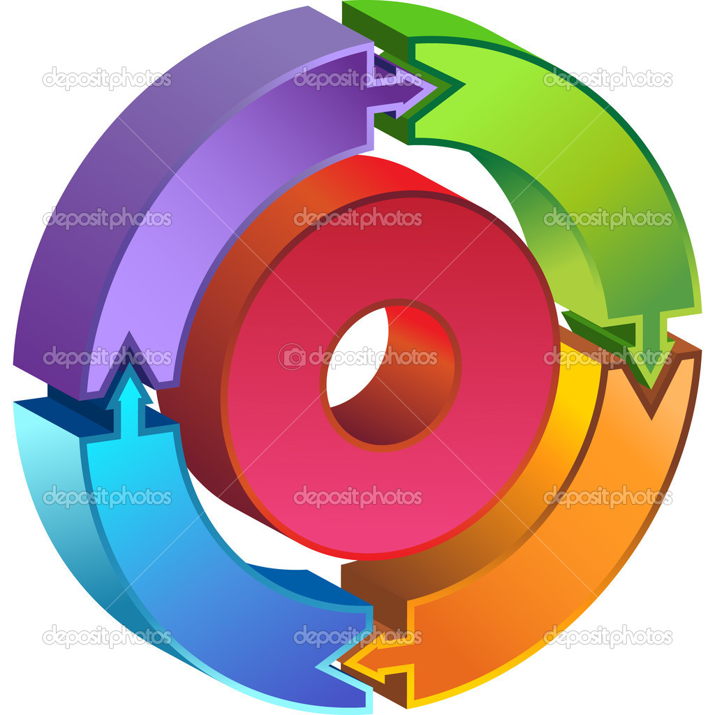 3D Process circle diagram with rotating arrows for business cycle. — Stock Vector #3990206