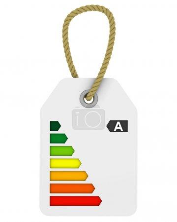 A class energy performance tag