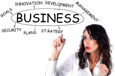 Businesswoman drawing of Business plan