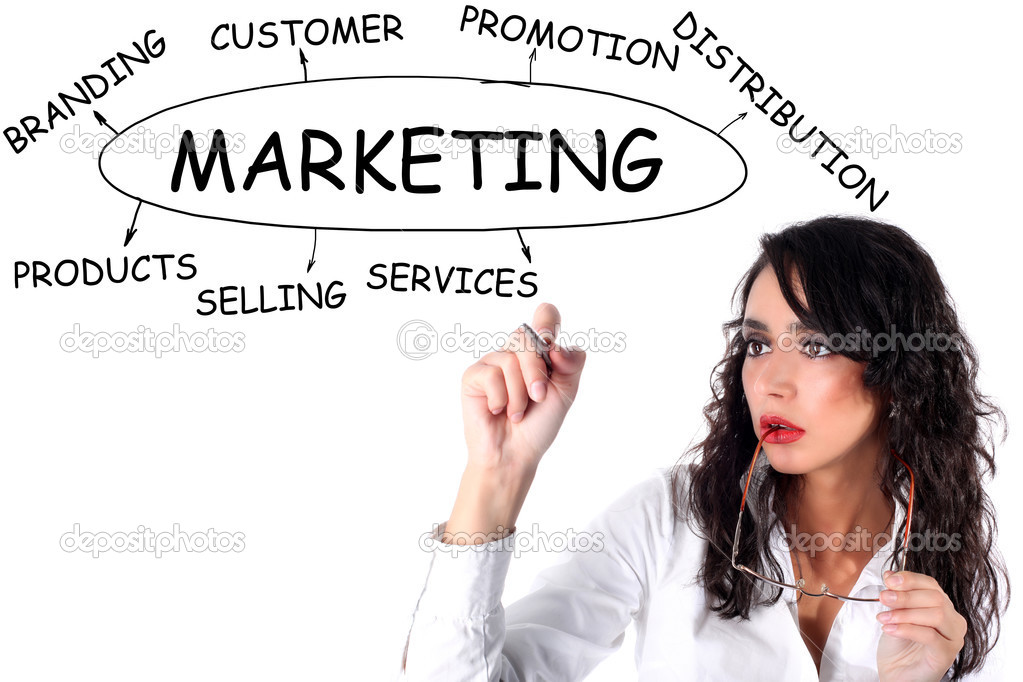 marketing and promotion issues in attracting Start studying mktg ch 4 learn vocabulary attracting employees c) reducing marketing costs d) promotion, and distribution of.