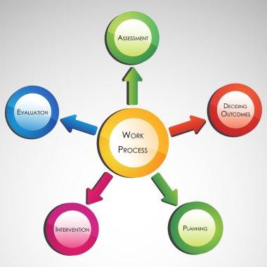 Work process diagram