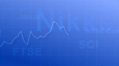 Market indexes #6