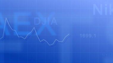 Market indexes #2