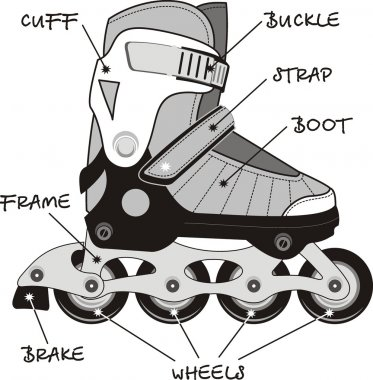 Extreme Sports Roller Skates - specifica