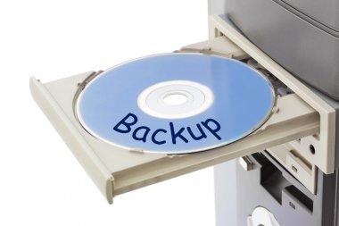 Computer and disk Backup