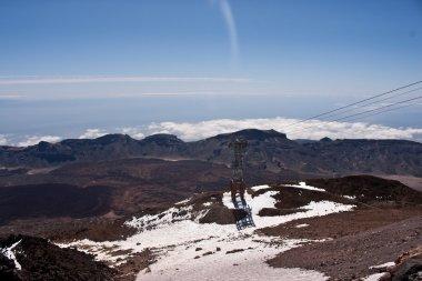 Tenerife El Teide Volcano