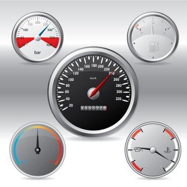 Different kinds of gauges
