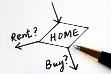 Decide whether to buy or rent ?