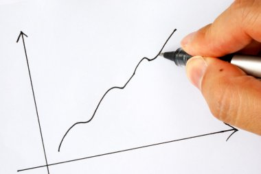Drawing a profit projection graph concepts of money making