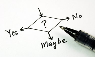 Yes, No, or Maybe concepts of making business decision