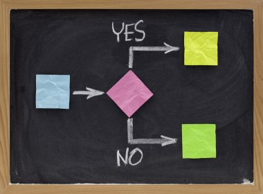 Yes or no - decision making concept