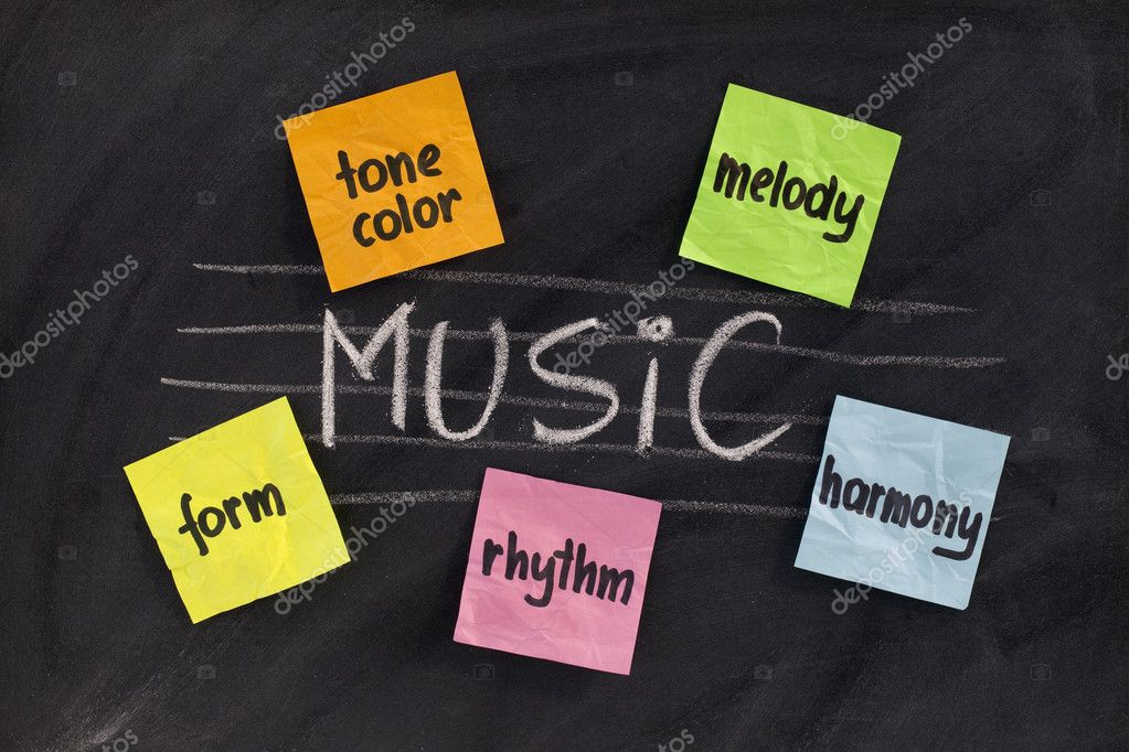 Traditional aspects (elements) of music — Stock Photo