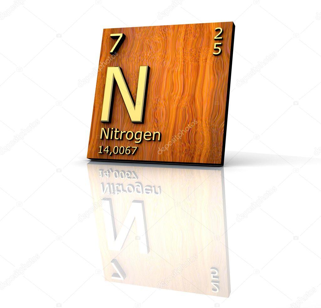Nitrgeno forma tabla peridica de elementos fotos de stock nitrgeno forma tabla peridica de elementos fotos de stock urtaz Choice Image