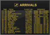 Photo International Airport Arrivals Board