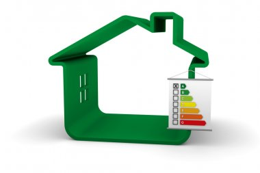 Building Energy Performance A