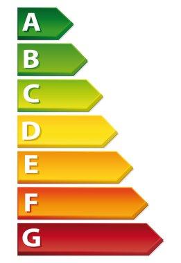 Energy Rating Graph