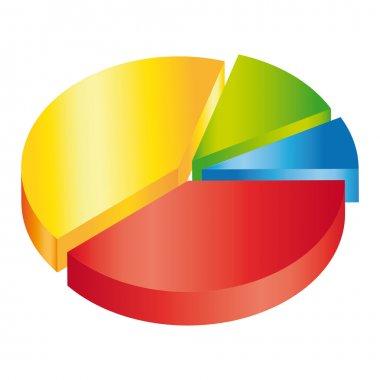 Colorful 3d pie chart