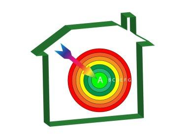 Energy ratings house target