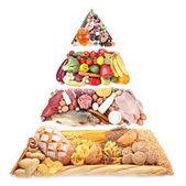 Potravinová pyramida pro vyváženou stravu. izolované na bílém