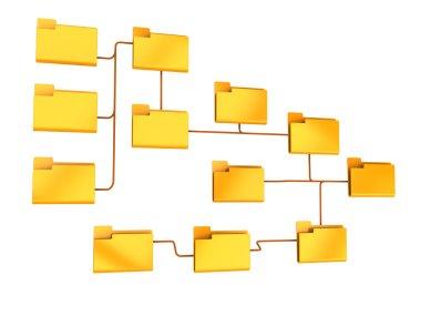 Folders structure