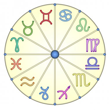 The zodiac from multi-colored zodiac signs, a beige background, 3d