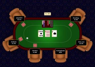 Poker Online Flop