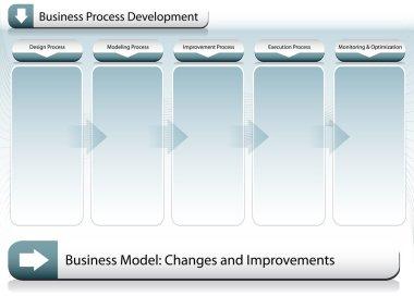 Business Improvement Chart