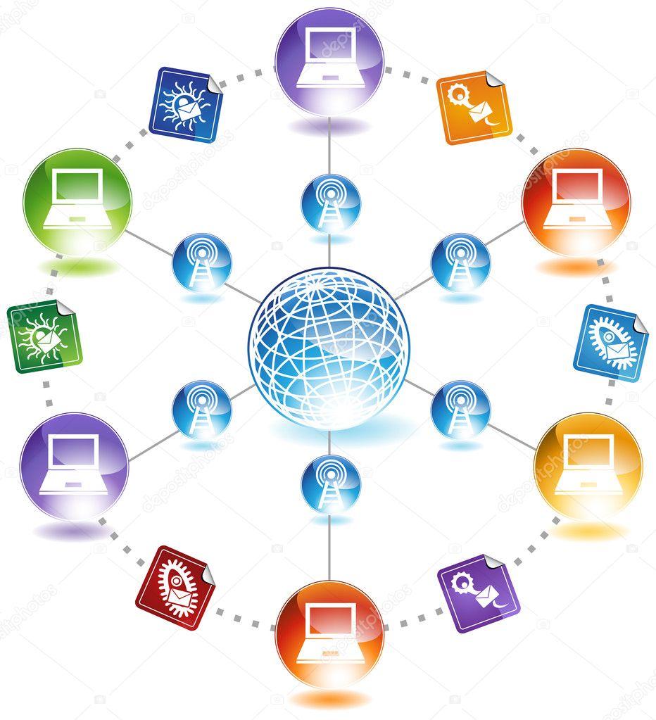 Global Viruses on Computers