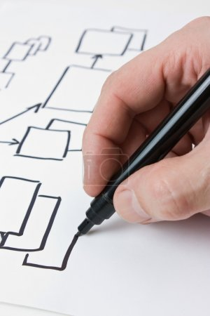 Arm marker draws diagram