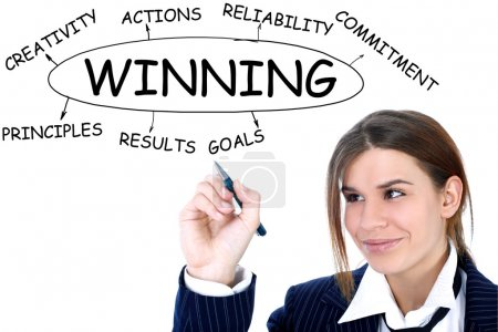 Businesswoman drawing plan of Winning