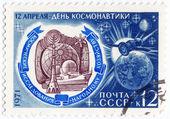 Sovětské zkoumání prostoru