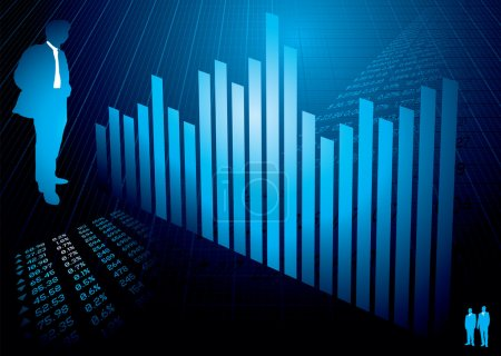 Financial figures graph
