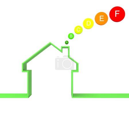 Foto de Bien 3d de la metáfora de casa de clase energética aislado en blanco - Imagen libre de derechos