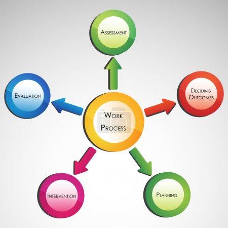Photo pour Illustration du diagramme des processus de travail - image libre de droit