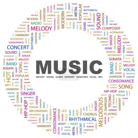 MUSIC. Word collage on white background