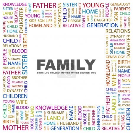 Family. Word collage on white background
