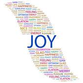 JOY. Word collage on white background