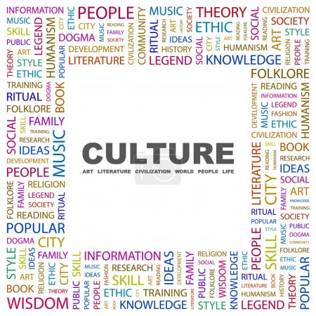 CULTURE. Word collage on white background